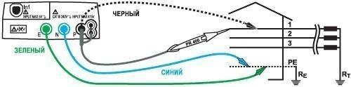Протокол УЗО